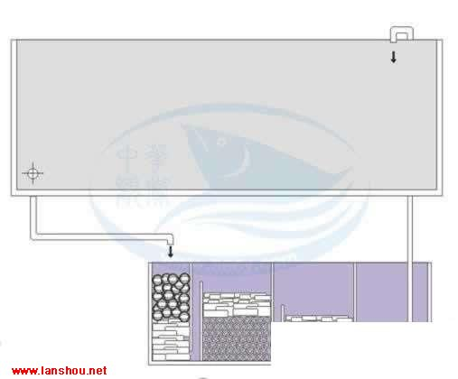自制鱼缸过滤 设计图